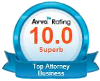 Fort Worth Business Attorney